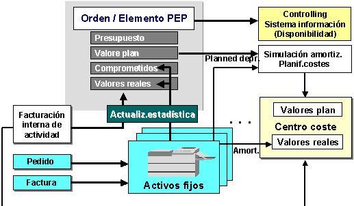 Elementos PEP.JPG